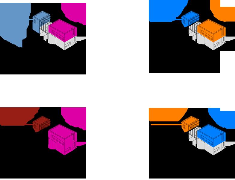 diagrammen voor verschillende scenario's